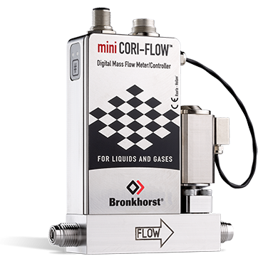 mini CORI-FLOW™M13V10I