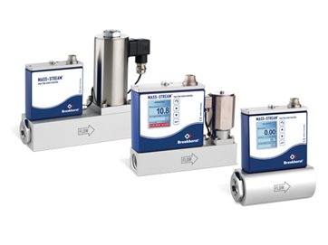 Through-flow thermal mass flow meters and controllers