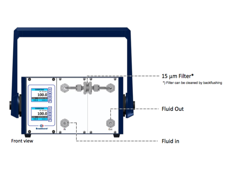 Housing of the flow pressure solution technical