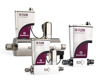 Mass Flow Meters Controller for Gases - IN-FLOW series