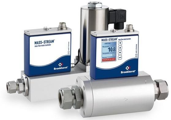 Mass-stream flow meter/controller series