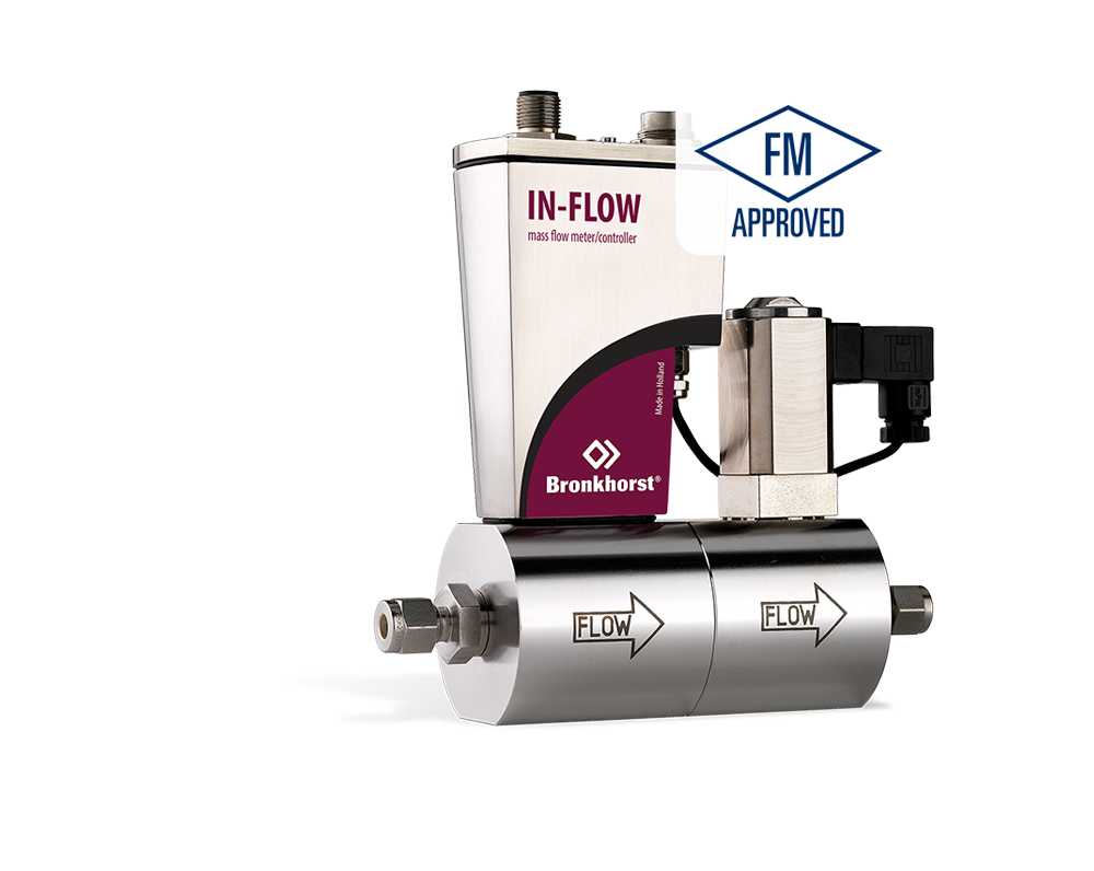 IN-FLOW US FM certified
