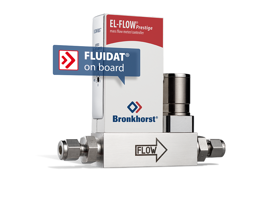 Thermal mass flow meter with Fluidat on board