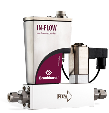 IN-FLOW F-201AI