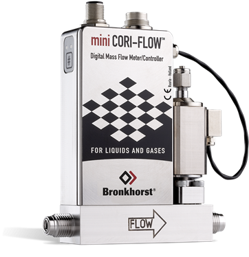 mini CORI-FLOW™ M12V14I